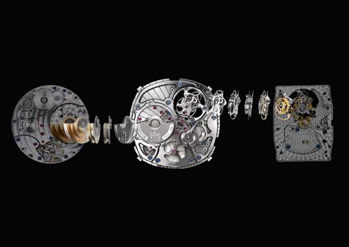 Automatic- Mechanic Watch service